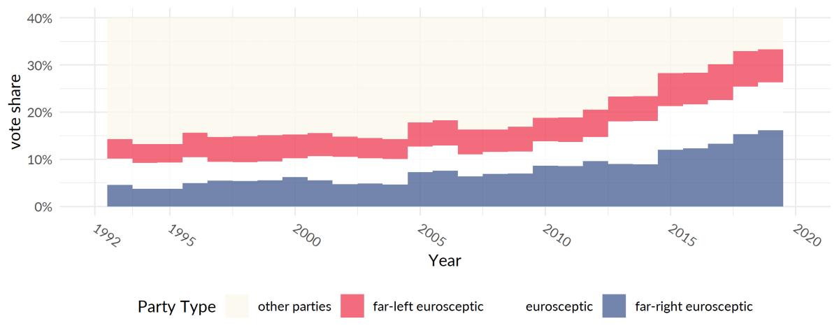 overall_populist_votes_40